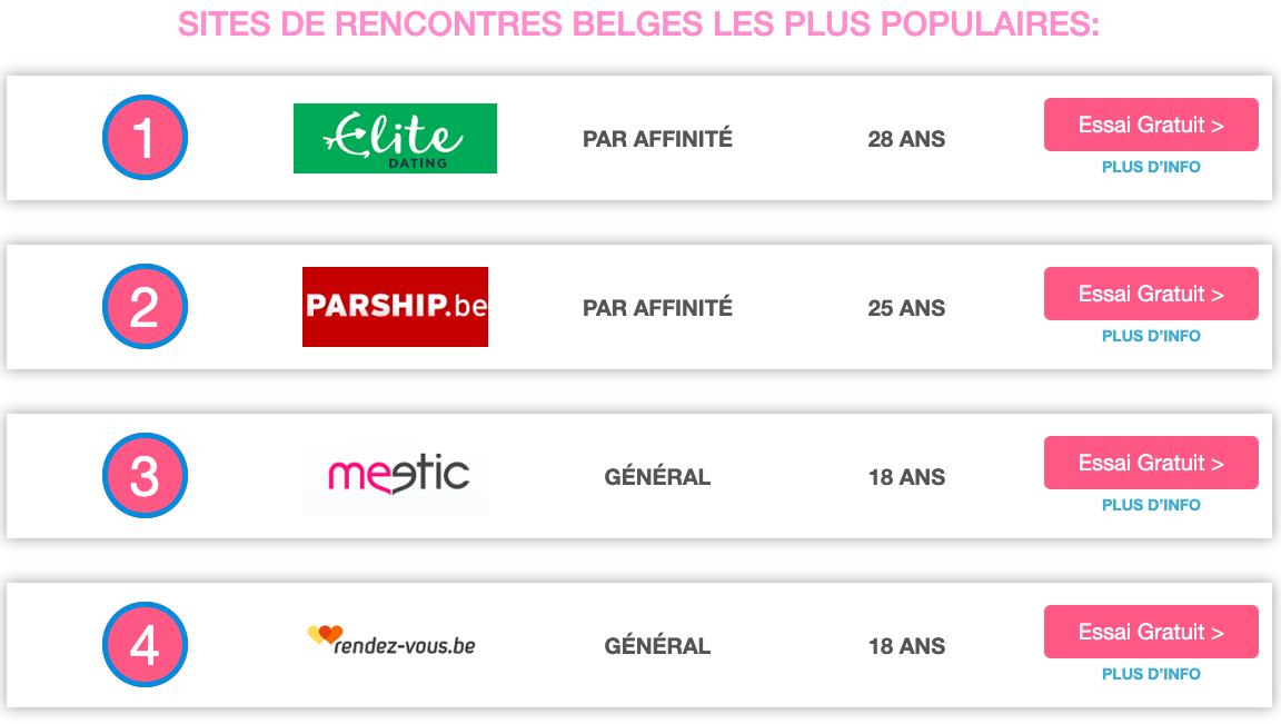 meilleurs site de rencontre belge sites de rencontre les plus utilisés