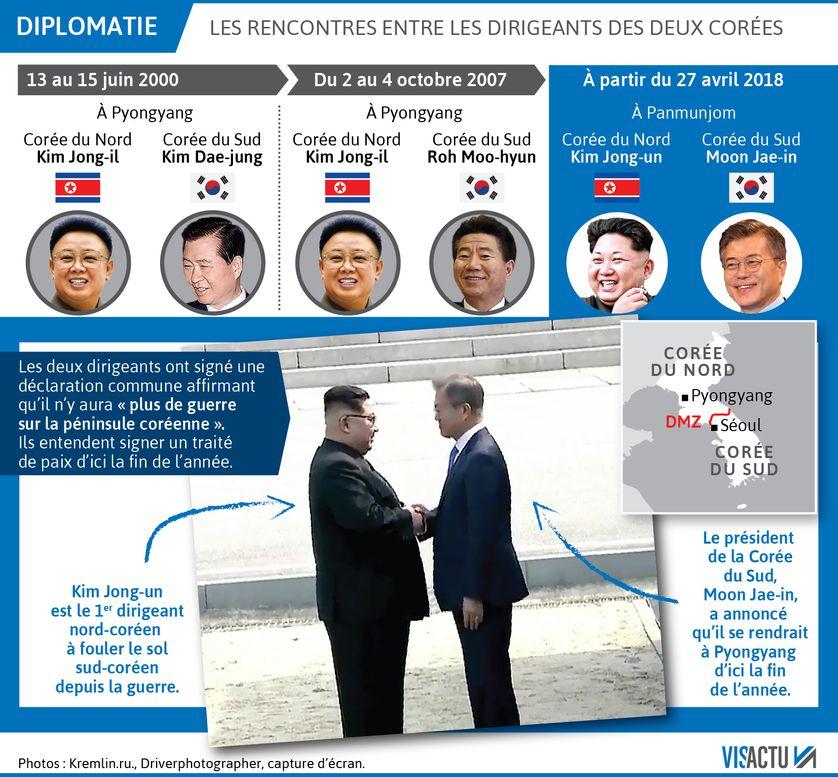 site de rencontre coree du nord